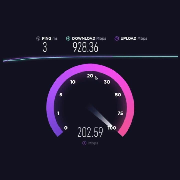 speed-test, wireless e networking, reti wireless, fibra, lan
